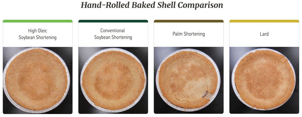 Hand-Rolled Baked Shell Comparison