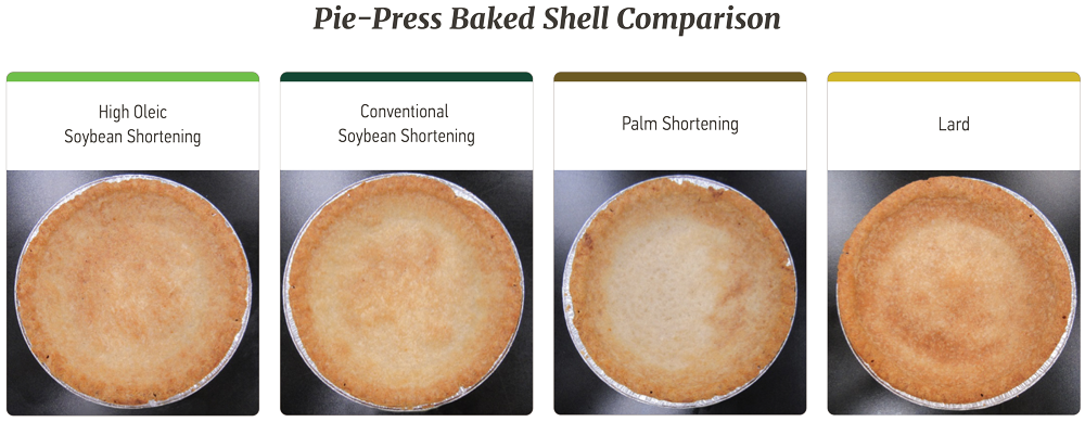 Pie-Press Baked Shell Comparison